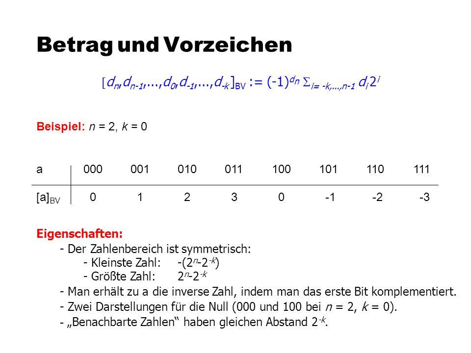 Betrag und Vorzeichen [dn,dn-1,...,d0,d-1,...,d-k ]BV := (-1)dn Si= -k,...,n-1 di 2i. Beispiel: n = 2, k = 0.